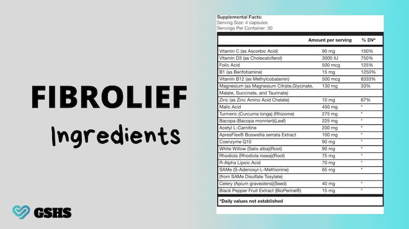 Fibrolief ingredients